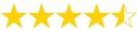 Photo class reviews